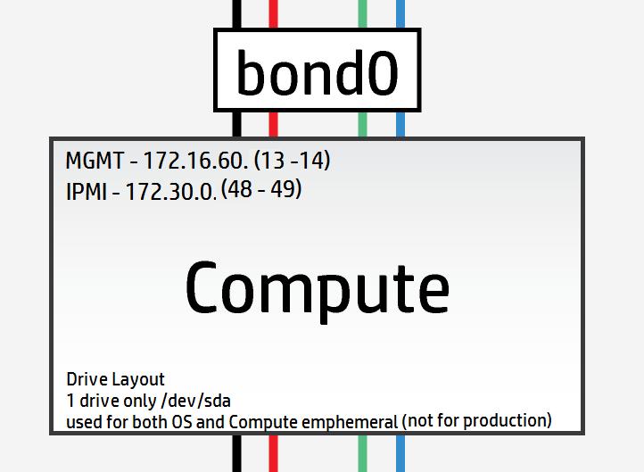 conf (7)
